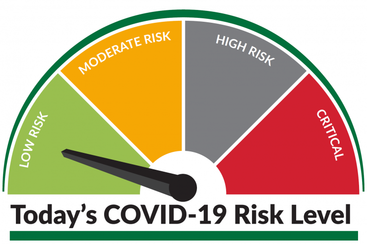 today's covid-19 risk level.png